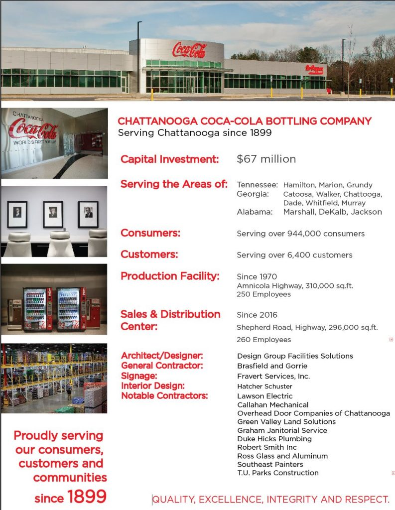Chattanooga Coca-Cola Facts